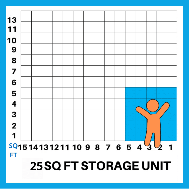 25 sq ft storage estimator