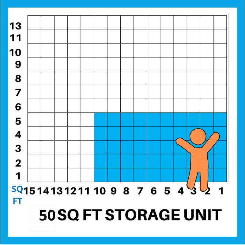 50 sq ft storage estimator