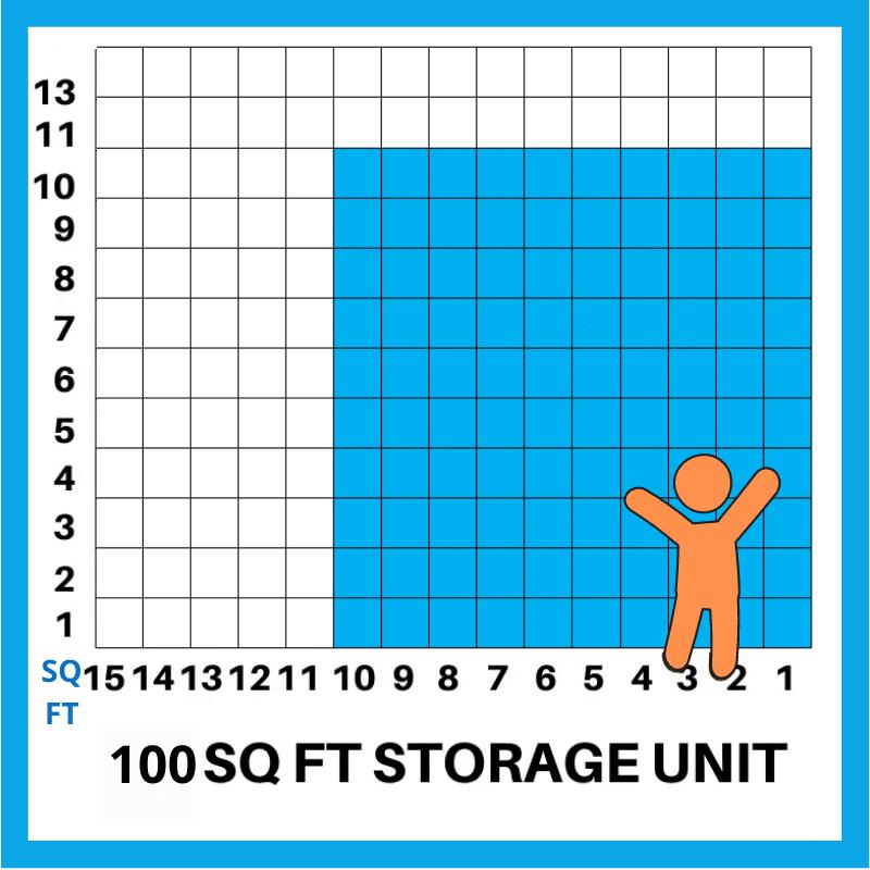 100 sq ft storage estimator