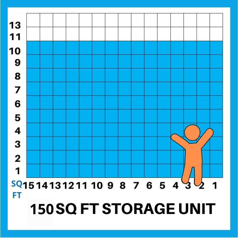 150 sq ft storage estimator